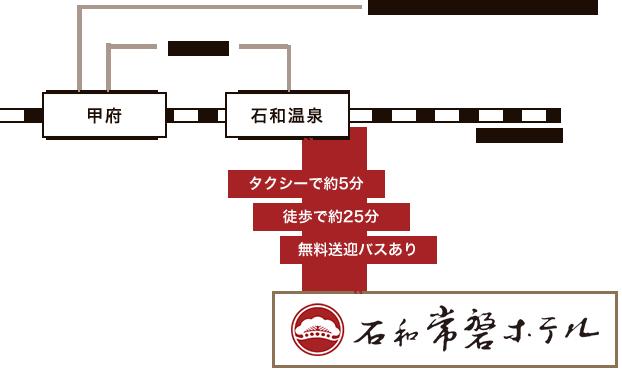 電車での工程図